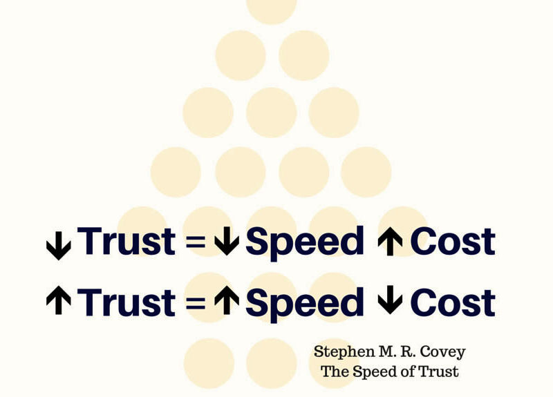 Trust Creates Efficiency: 3 Ways To Speed Things Up Now