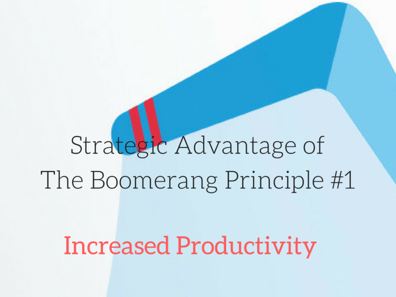 The Strategic Advantage of The Boomerang Principle